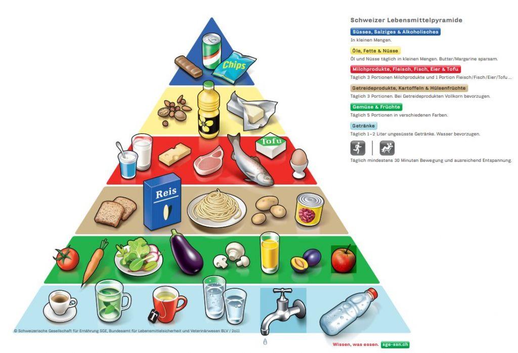 Essens Pyramide